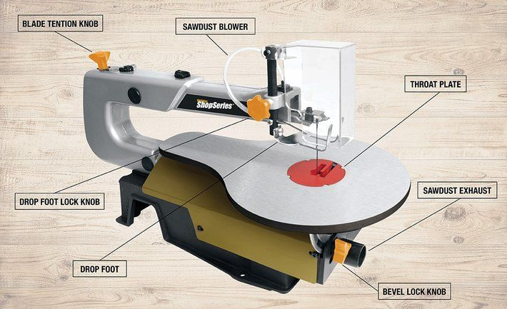 What are the parts of a scroll saw?
